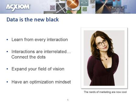 Acxiom High Performance Data is the New Black